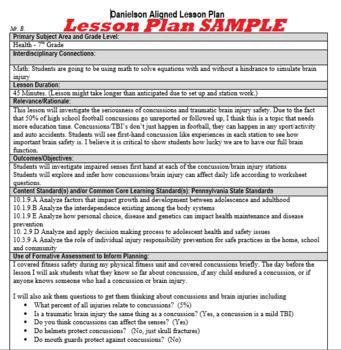 Concussion & TBI (Traumatic Brain Injury) Lesson & Lab