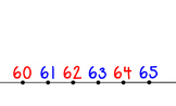 Condensed Number Line 0-180