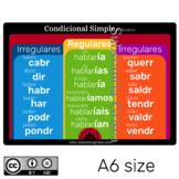 Condicional simple de Indicativo en Español.