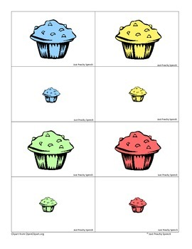 Conditional Directions Muffins: A Group Activity!