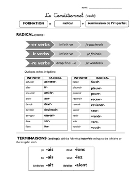 Conditional Formation Handout