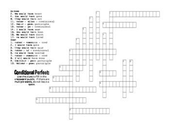 Spanish Conditional Perfect Puzzle Pack
