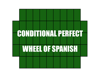 Spanish Conditional Perfect Wheel of Spanish