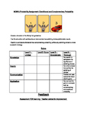 Conditional Probability Assignment for MDM4U : The Monty Hall Game