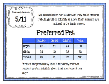 original-3186668-3 Two Way Frequency Table In Math on individual probability-based, example how are useful, categorical relative, how fill out, what is association, khan academy create, probability thanksgiving, examples grade pet,