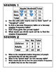 Conditional Relative Frequency (Guided Notes + Stations +