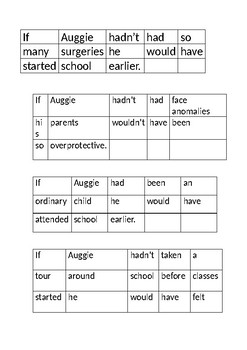 Conditional Sentences Type 3-Wonder