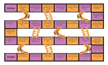 Conditional Sentences Types 0 and 1 Chutes and Ladders Board Game