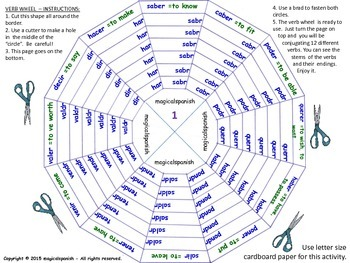 Conditional Tense (1). Verb Conjugation. Verb Wheels. PDF Document.