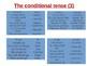 Conditional Tense - Grammar Work Spanish