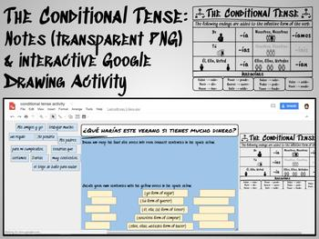Conditional Tense Notes Image and Google Drawings Activity