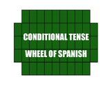 Spanish Conditional Tense Wheel of Spanish