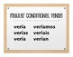 Spanish Conditional Tense Wall Charts