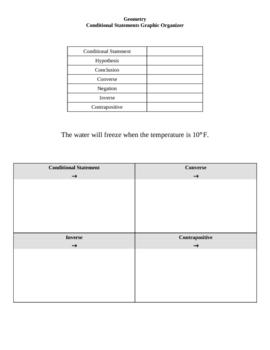 Conditionals Graphic Organizer