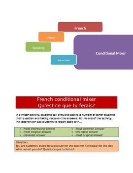 Conditionnel mixer FRN