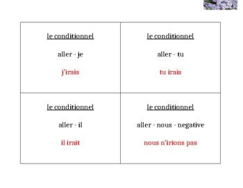 Conditionnel of Irregular verbs Question Question Pass activity