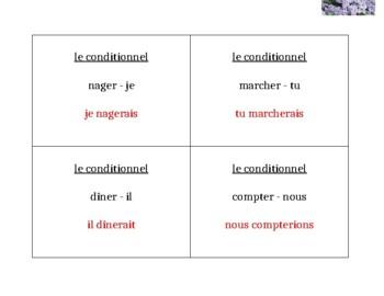 Conditionnel of Regular verbs Question Question Pass activity
