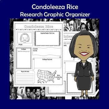 Condoleeza Rice Biography Research Graphic Organizer