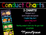Spanish and English Conduct Chart! With Editable daily conduct chart