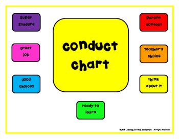 Conduct Chart