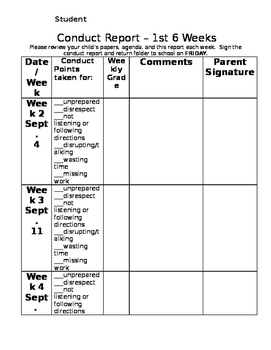 Conduct Report - Elementary - Editable