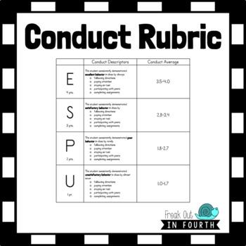 Conduct Rubric