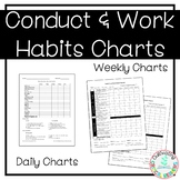 Conduct and Work Habits Parent Communication Forms (Editable)