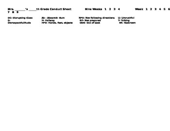 Conduct sheet