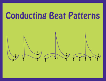 Conducting Beat Patterns for Music Education