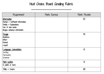 Conduction, Convection, Radiation Choice Board