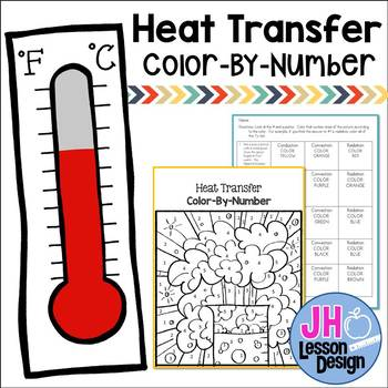 Heat Transfer Conduction Convection Radiation Color By Number