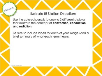Conduction Convection Radiation Student-Led Station Lab