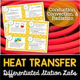 Conduction Convection Radiation Student-Led Station Lab - Distance Learning
