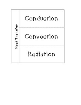 (Conduction, Convection, Radiation) Foldable