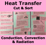 Conduction Convection & Radiation (Heat Transfer) Cut & Sort