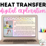 Conduction Convection Radiation Heat Transfer Digital Activity