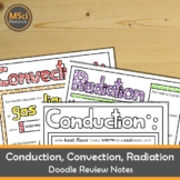 Notes to Doodle Conduction Convection Radiation Heat Transfer Energy