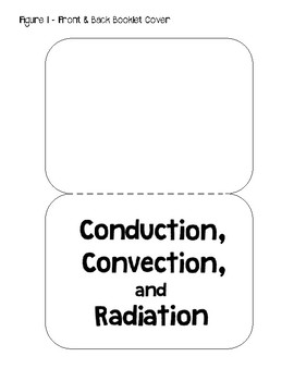 Conduction, Convection, & Radiation Interactive Notebook Activities