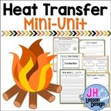 Heat Transfer- Conduction Convection Radiation Mini-Unit