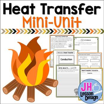 Heat - Conduction Convection Radiation Mini-Unit