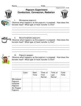 Conduction, Convection, Radiation Popcorn Lab by Luv 2 Teach | TpT