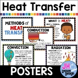 Heat Transfer: Conduction Convection Radiation Posters