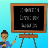 Conduction, Convection, Radiation PowerPoint & Google Slides