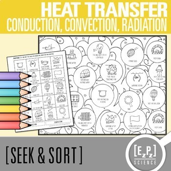 Conduction, Convection & Radiation Seek & Sort Doodle Page and Card Sort
