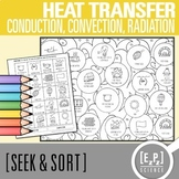 Conduction, Convection and Radiation Seek and Sort Science Doodle & Card Sort