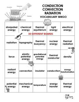 Conduction, Convection & Radiation Vocabulary Bingo