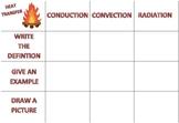 Conduction, Convection, Radiation notes organizer - HEAT TRANSFER