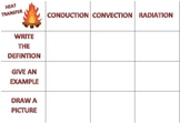 Conduction, Convection, Radiation notes organizer - HEAT TRANSFER
