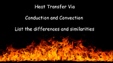 Conduction, Convection, Radiation, thermal energy transfer x 3 lesson bundle