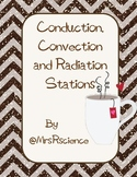 Conduction, Convection and Radiation 12 Lab Station